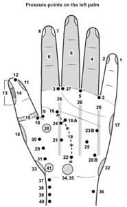 accupressurepoints_hands2