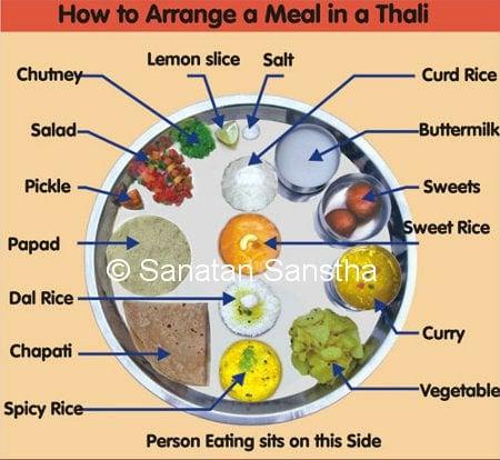 meal_thali