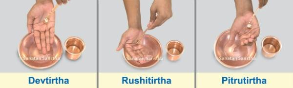 What is the method of performing Tarpan and Pitru tarpan ? - Sanatan