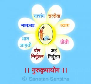 1334214010_ashtang_sadhana350