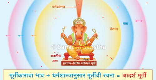 Ganeshmurti
